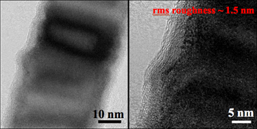Examining the surface roughness of InAs nanowires
