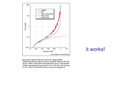 Slide 10 Experimental results of stretching single DNA molecules