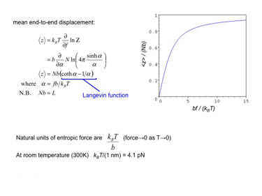 Slide 6Extension of an FJC entropic spring