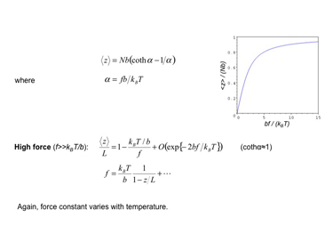 Slide 8FJC entropic spring behaviour: high force