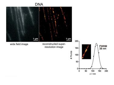Slide 9Super-resolution imaging using switchable fluorophores.