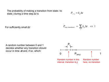 Slide 10 Monte Carlo simulation of chemical transitions.