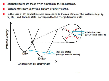 Slide 7	Diabatic and adiabatic states