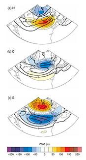 Circulation composites