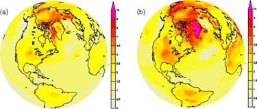 <b>Issue of sensitivity</b> Climate models may be too short-sighted