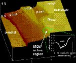 Laser map