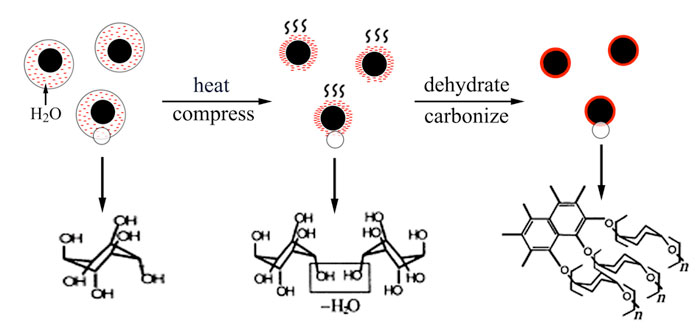 heat of formation of glucose In this video lesson, we learn about the standard enthalpies of formation of substances we will also learn how we can use these values as one.
