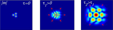 Spatial-dependent excitation of spin waves from STNO array