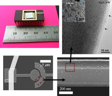 Multiple sensor elements on a single chip
