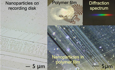 Patterns of nanoparticles on a recording disk