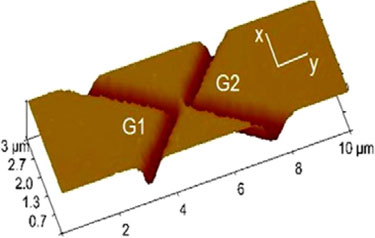 AFM image of a quantum point contact