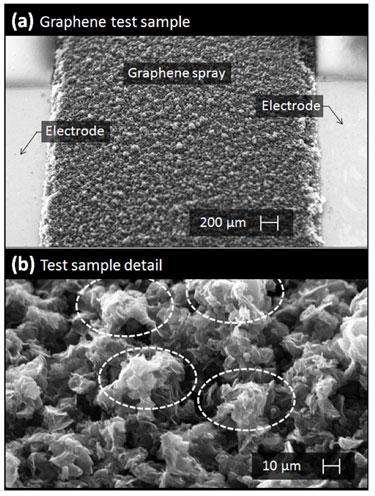 SEM images of sprayed graphene