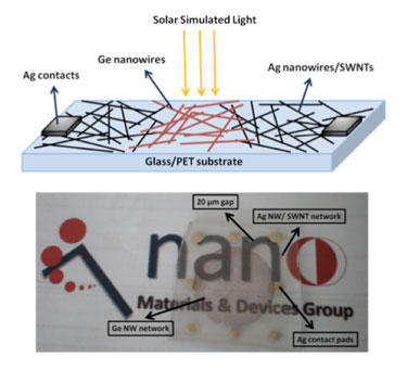 Schematic and actual views of the team's photodetector
