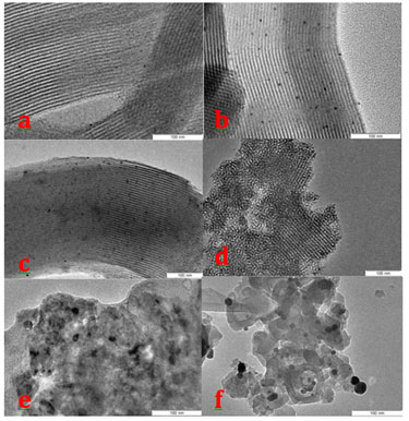 Gold nanoparticles intercalated in the walls of mesoporous silica
