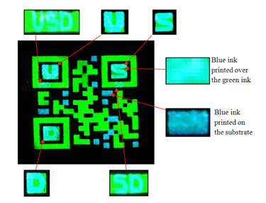 Counterfeit protection: QR code printed using nanoparticle ink