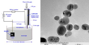 A stabilizer-free method for producing Ag nanoparticles
