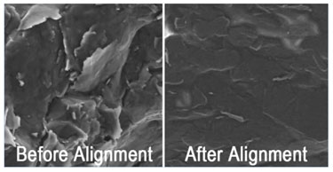 Graphene in paraffin before and after alignment