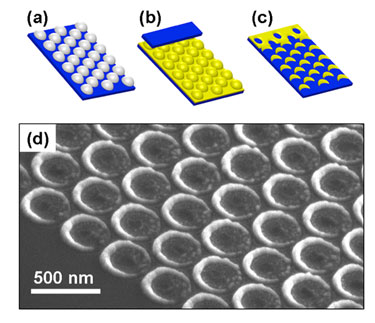 Fabrication steps and sample nanocrescent array