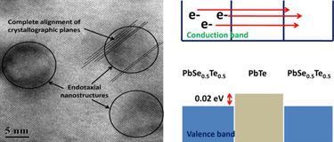 Enhancing the thermoelectric properties of low Te-content material