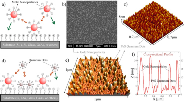 Metal nanoparticles and quantum dots