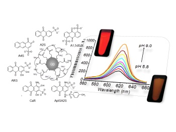 The structure of the anthraquinone derivatives and emission spectra of a QD-anthraquinone nanocomposite