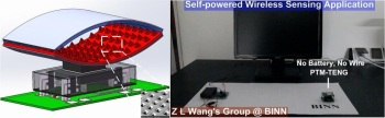 The schematic of the power-transformed-and-managed triboelectric nanogenerator and its wireless sensing application
