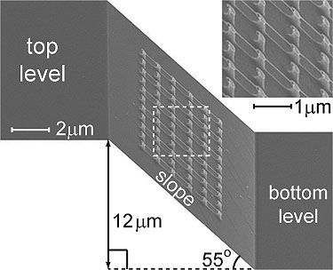 Released TiO<sub>2</sub> nanobridges patterned across the inclined Si wall of micron-scale groove.