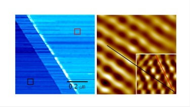 Variation of conductance on graphite (left) and the relative lattice orientation (right) from atomic stick-slip images.