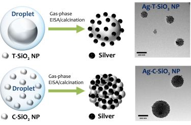 Gas-phase evaporation-induced self-assembly (EISA)