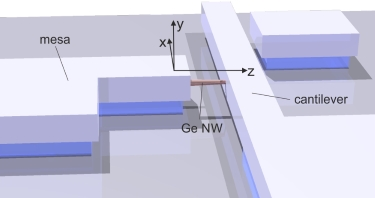 Ge-NW embedded between a mesa and flexible cantilever structure
