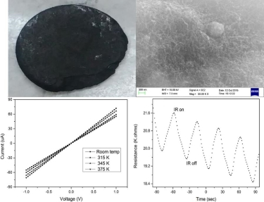 Multi-walled carbon nanotube sensor