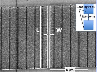 Superconducting nanowires