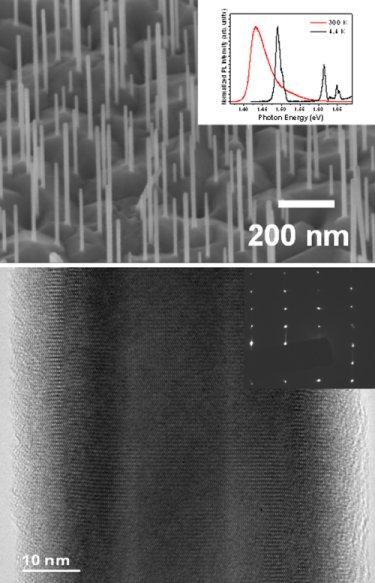 Detail: wurtzite GaAs/AlGaAs core-shell nanowires