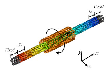 Heat flux at work: carbon nanotube-based actuator