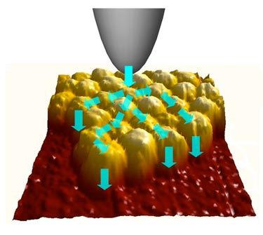 Electron tunnelling through a quantum dot array