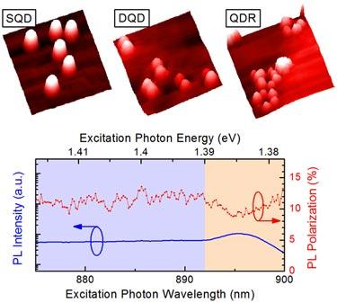 Quantum dot structures