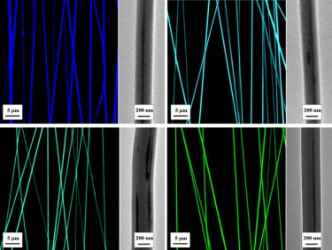 Luminescent polymer nanofibres