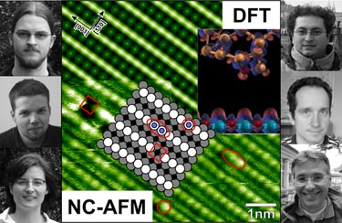 Teamwork: oxygen and titanium atoms imaged simultaneously on TiO<sub>2</sub>(110) surface