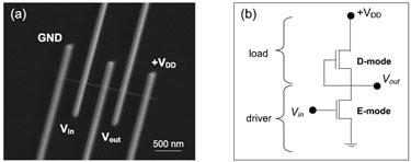 Nano-inverter fabricated on a single ZnO nanowire