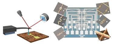 Integrated nanowire designs