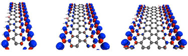 Magnetic moment of graphene nanoribbons of different widths