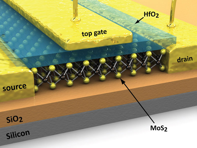 The single-atom device was described Sunday (Feb. 19) in a paper in ...