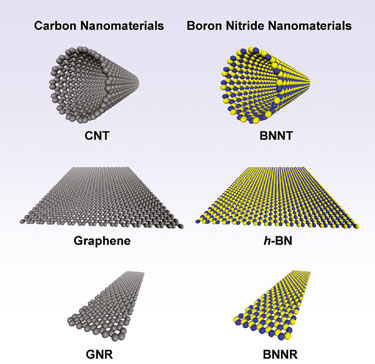 Carbon nanomaterials and their BN analogues