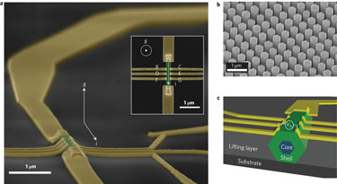 Measuring the Hall effect in single nanowires