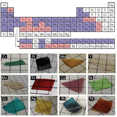 Sol-gel precursors