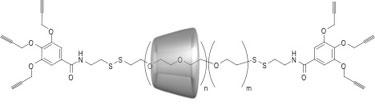 A polyrotaxane