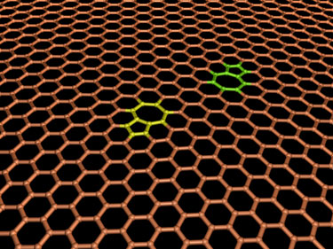 Edge dislocations in graphene