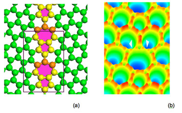 Electron densities in hexagon-heptagon ring bonds