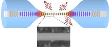 Experimental set-up showing the nanofibre