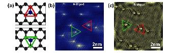 B dopants in graphene